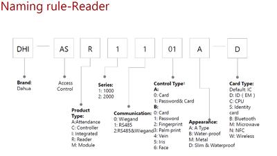 Reader naming rule.png