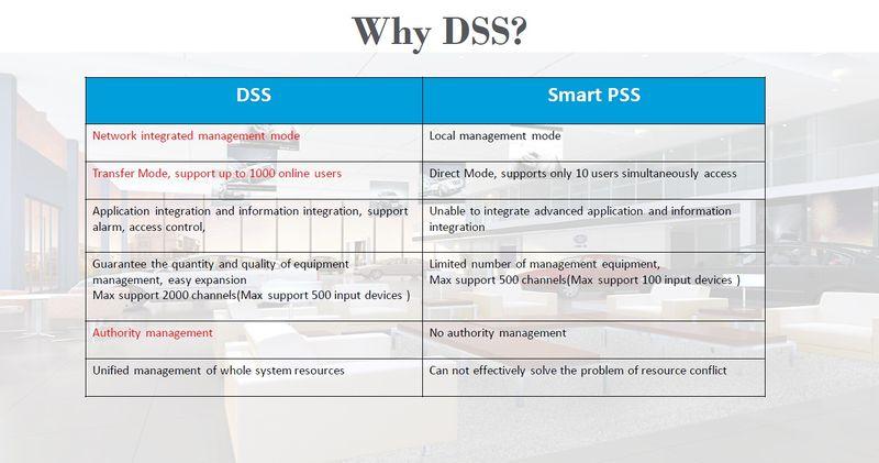 DSSvsSmartPSS.jpg